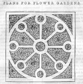 Plans for Flower Gardens - Godey's Lady's Book, 1852